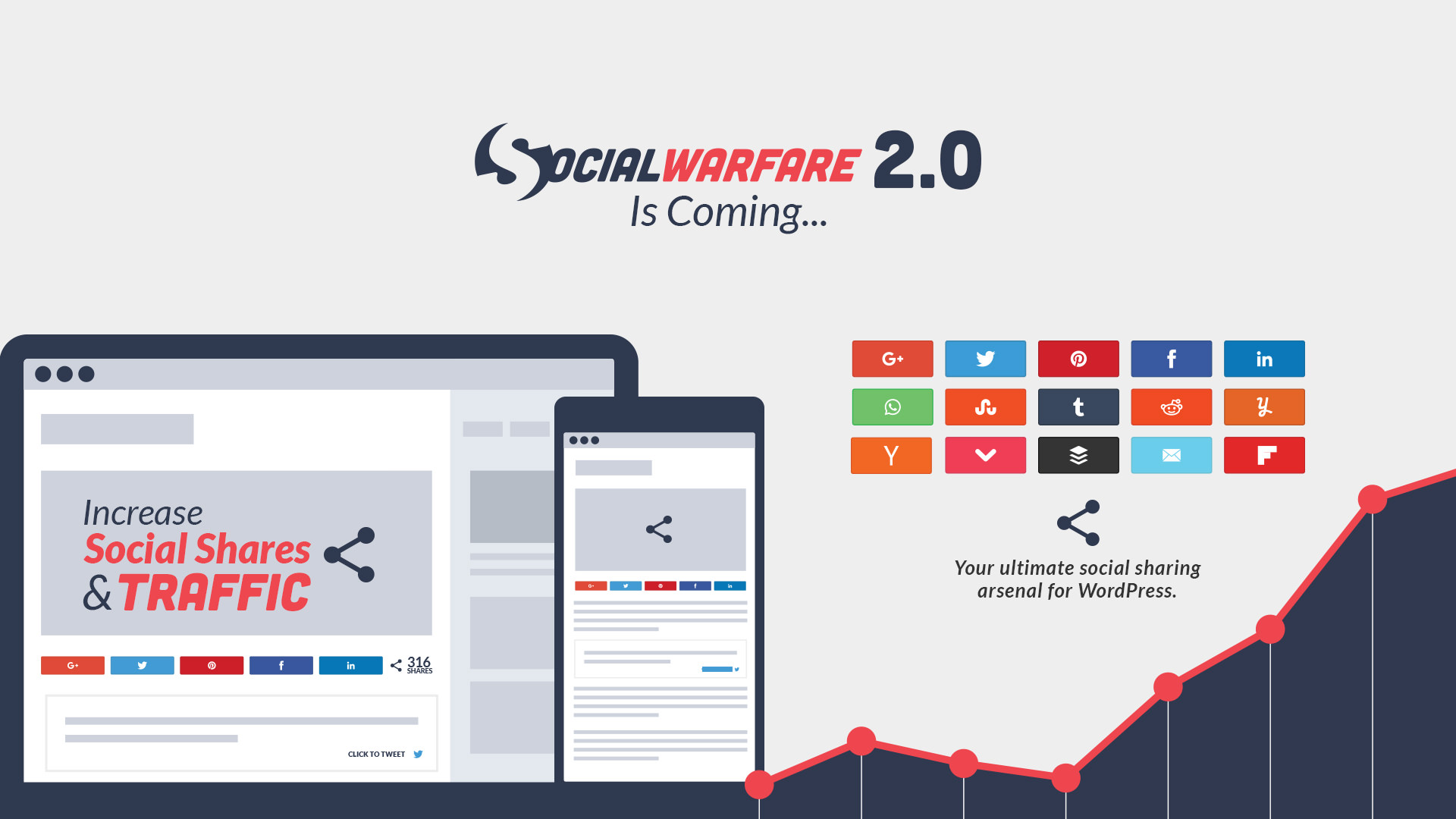 Social Warfare 2.0 Is Coming