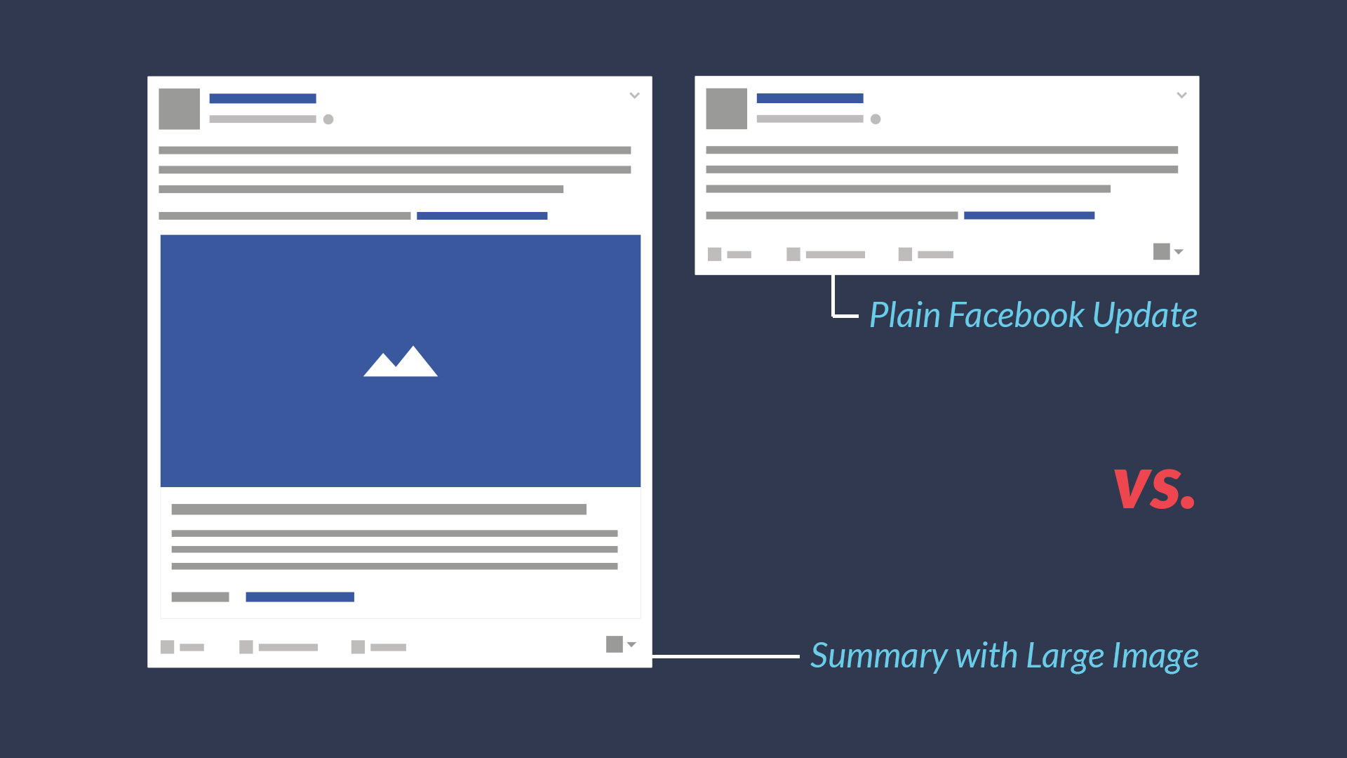 Plain Facebook Updates vs. Updates with Summaries & Large Images