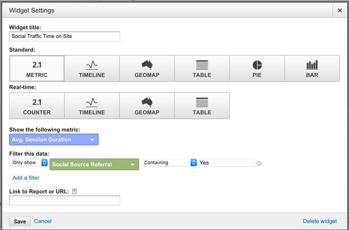 social traffic time on site widget