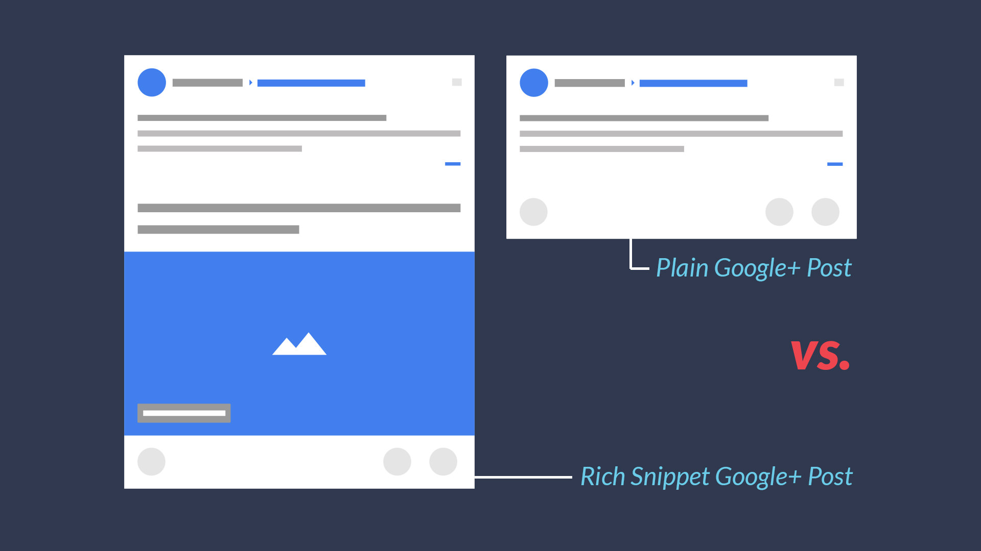 Rich Snippet Google+ Post vs. Plain Google+ Post