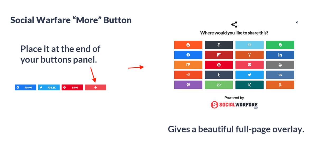 social warfare more button display