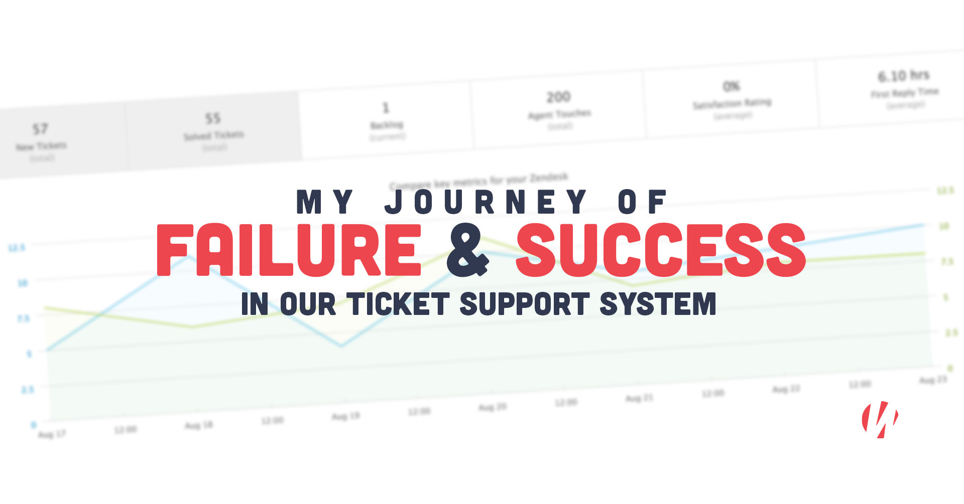 Fix It Ticket >> My Journey of Failure & Success in our Ticket Support System